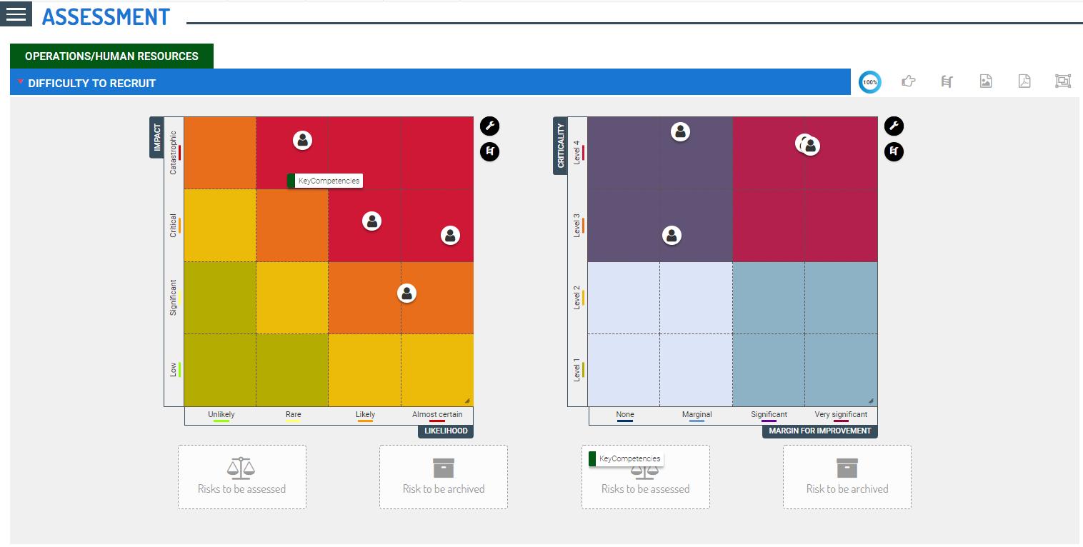 RMIS ArengiBox Risk Manager risk assessment