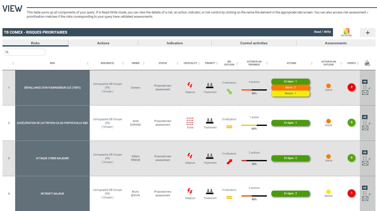 RMIS ArengiBox Risk Manager scopes