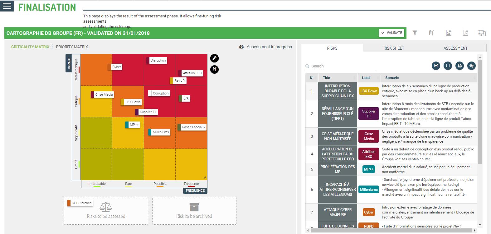 RMIS ArengiBox Risk Starter risk assessment