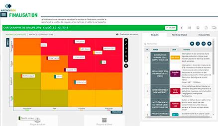 SIGR ArengiBox évaluation des risques