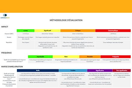 SIGR ArengiBox méthodologie d'évaluation