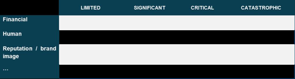 ArengiBox-Impact scale