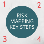 Key steps of risk mapping