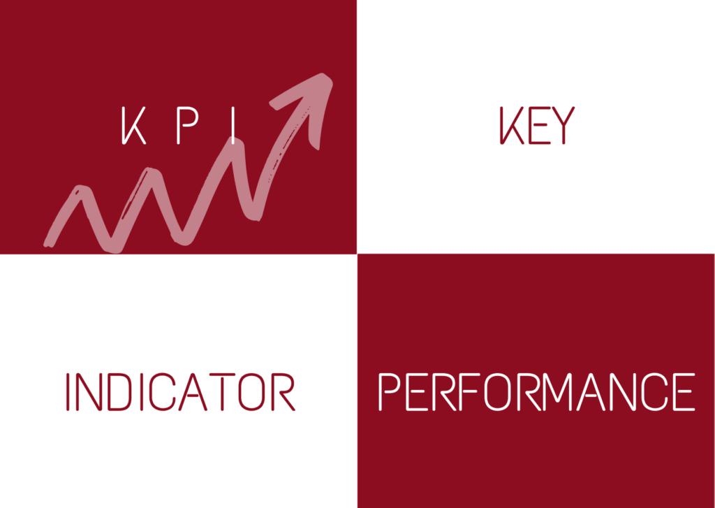 KPI-Risk Management